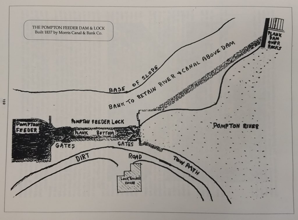 Sketch of feeder dam and lock